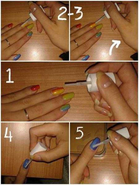 Come tenere il pennello